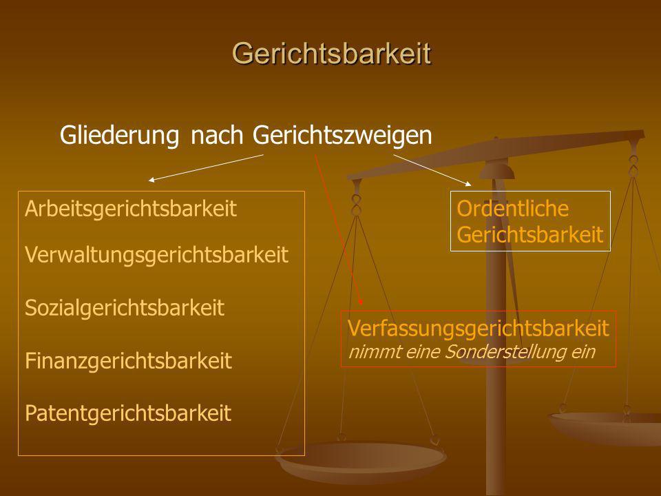 Gerichtsbarkeit Gliederung nach Gerichtszweigen Ordentliche Gerichtsbarkeit Arbeitsgerichtsbarkeit Verwaltungsgerichtsbarkeit Sozialgerichtsbarkeit Finanzgerichtsbarkeit Patentgerichtsbarkeit Verfassungsgerichtsbarkeit nimmt eine Sonderstellung ein