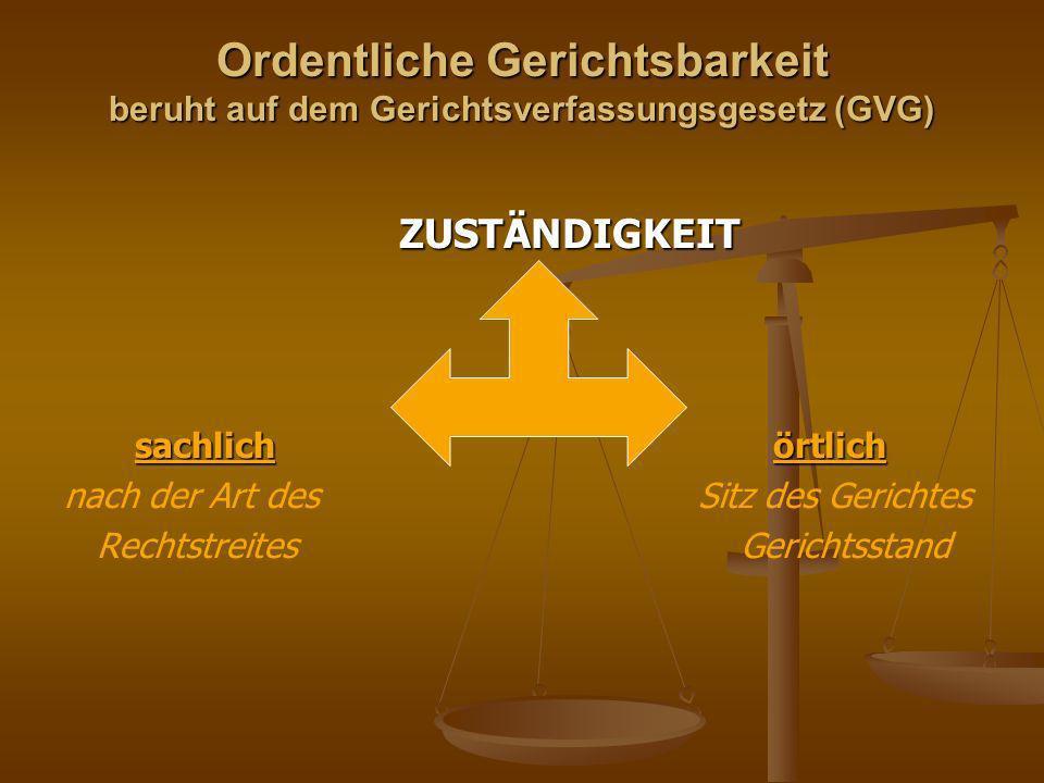 Ordentliche Gerichtsbarkeit beruht auf dem Gerichtsverfassungsgesetz (GVG) ZUSTÄNDIGKEIT ZUSTÄNDIGKEIT sachlich örtlich sachlich örtlich nach der Art des Sitz des Gerichtes Rechtstreites Gerichtsstand