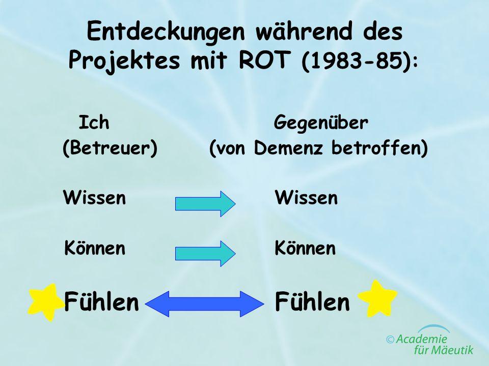 Entdeckungen während des Projektes mit ROT (1983-85): Ich Gegenüber (Betreuer) (von Demenz betroffen) Wissen Wissen Können Können Fühlen Fühlen