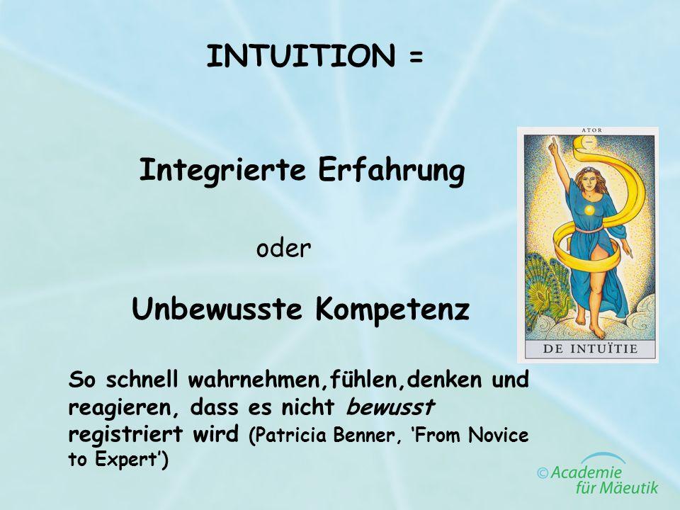 INTUITION = Unbewusste Kompetenz Integrierte Erfahrung oder So schnell wahrnehmen,fühlen,denken und reagieren, dass es nicht bewusst registriert wird