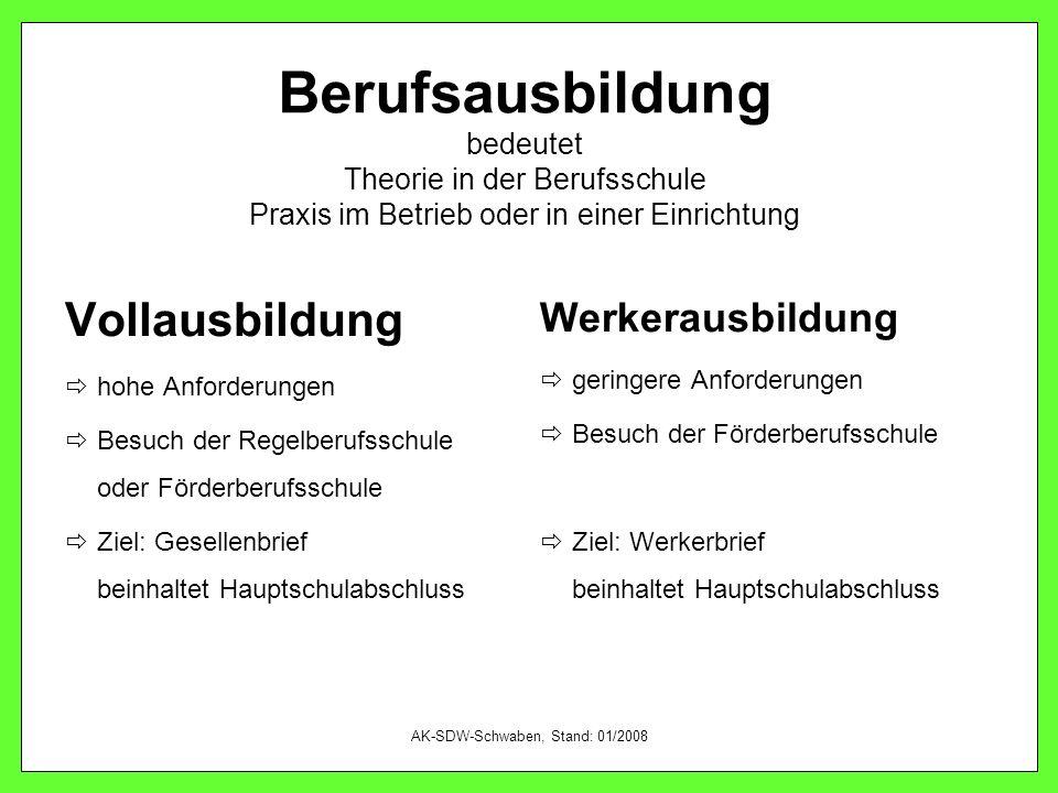 AK-SDW-Schwaben, Stand: 01/2008 Berufsausbildung bedeutet Theorie in der Berufsschule Praxis im Betrieb oder in einer Einrichtung Vollausbildung hohe