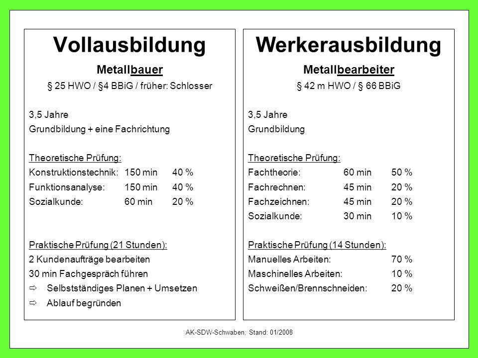 AK-SDW-Schwaben, Stand: 01/2008 Vollausbildung Metallbauer § 25 HWO / §4 BBiG / früher: Schlosser 3,5 Jahre Grundbildung + eine Fachrichtung Theoretis