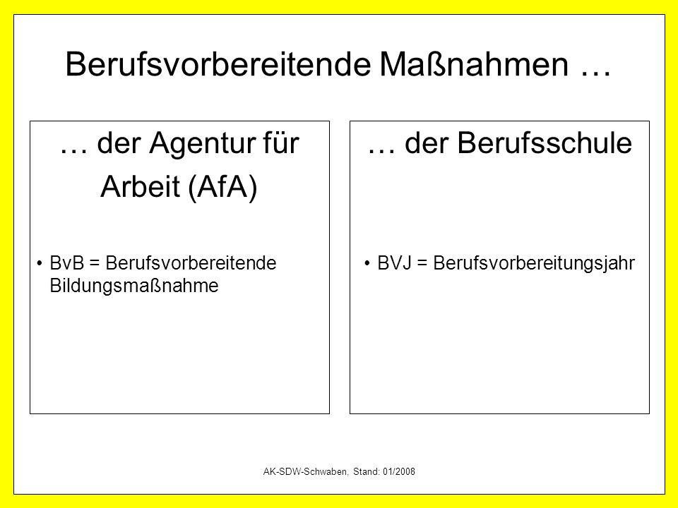 AK-SDW-Schwaben, Stand: 01/2008 Berufsvorbereitende Maßnahmen … … der Agentur für Arbeit (AfA) BvB = Berufsvorbereitende Bildungsmaßnahme … der Berufs