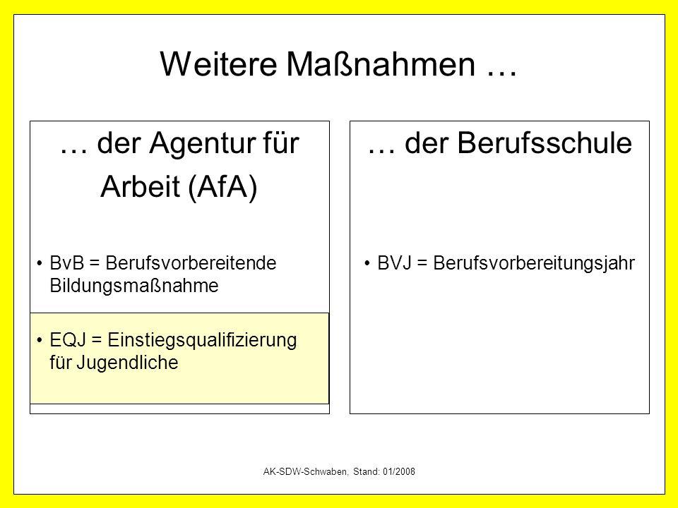 AK-SDW-Schwaben, Stand: 01/2008 Weitere Maßnahmen … … der Agentur für Arbeit (AfA) BvB = Berufsvorbereitende Bildungsmaßnahme EQJ = Einstiegsqualifizi