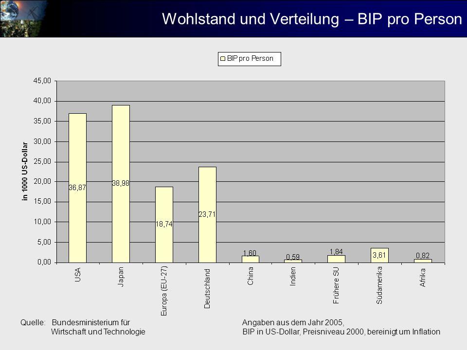 Exkurs: Energie und Landwirtschaft in der schweizerischen Landwirtschaft entfällt der Hauptanteil der elektrische verbrauchten Energie v.a.