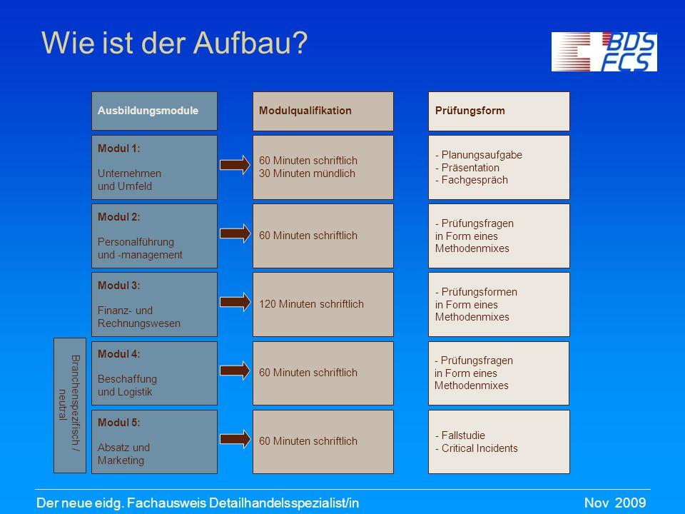 Nov 2009Der neue eidg. Fachausweis Detailhandelsspezialist/in Ausbildungsmodule Modul 1: Unternehmen und Umfeld Modul 2: Personalführung und -manageme