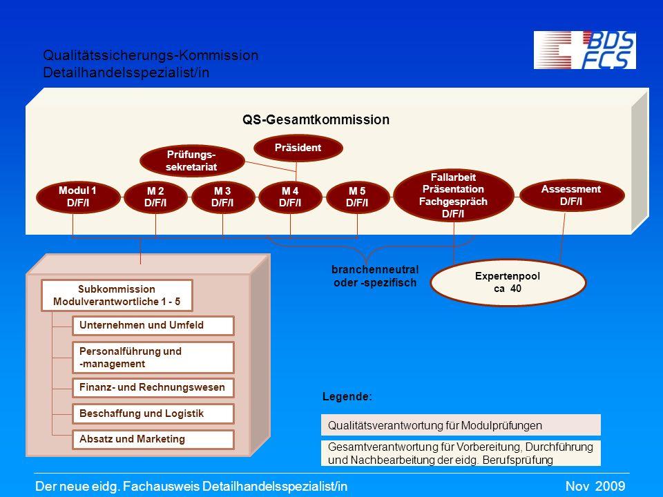 Nov 2009Der neue eidg. Fachausweis Detailhandelsspezialist/in Qualitätssicherungs-Kommission Detailhandelsspezialist/in branchenneutral oder -spezifis
