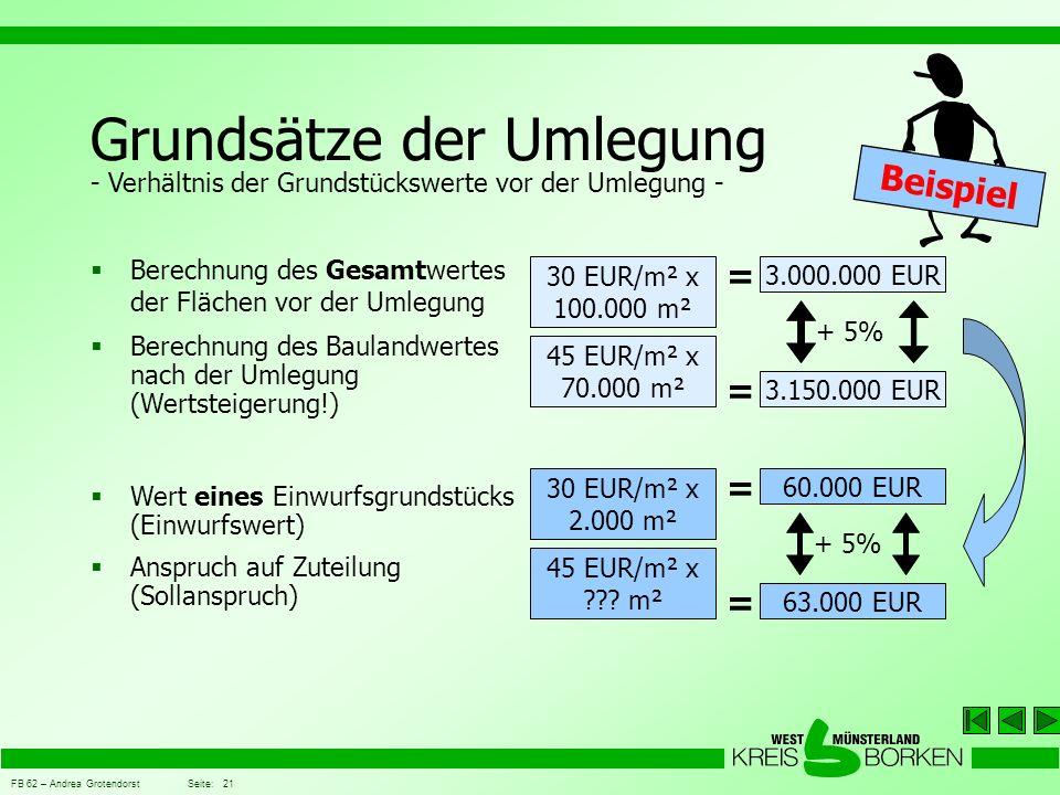 FB 62 – Andrea Grotendorst Seite: 21 Grundsätze der Umlegung Berechnung des Gesamtwertes der Flächen vor der Umlegung 30 EUR/m² x 100.000 m² 3.000.000 EUR = 45 EUR/m² x 70.000 m² 3.150.000 EUR = 30 EUR/m² x 2.000 m² 60.000 EUR = 45 EUR/m² x ??.
