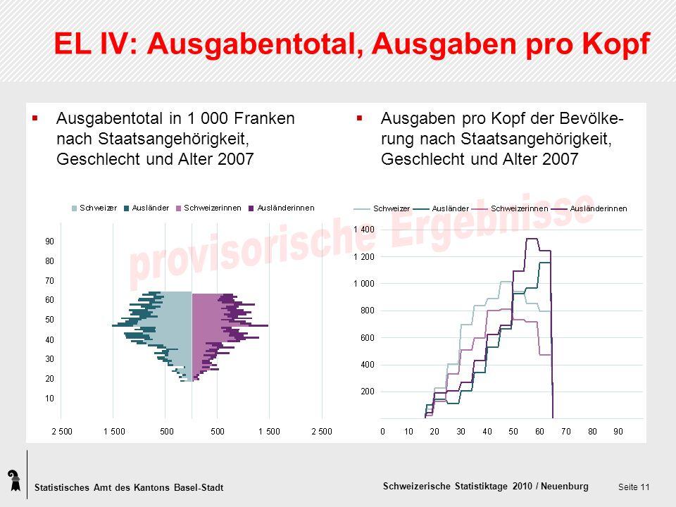 Statistisches Amt des Kantons Basel-Stadt Schweizerische Statistiktage 2010 / Neuenburg Seite 11 EL IV: Ausgabentotal, Ausgaben pro Kopf Ausgabentotal