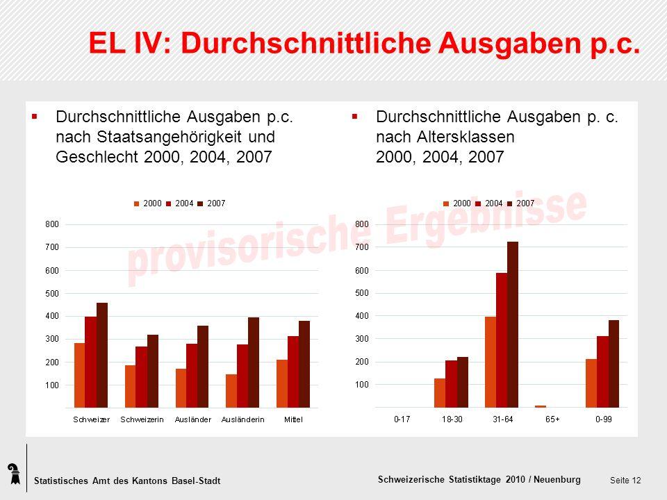 Statistisches Amt des Kantons Basel-Stadt Schweizerische Statistiktage 2010 / Neuenburg Seite 12 EL IV: Durchschnittliche Ausgaben p.c. Durchschnittli