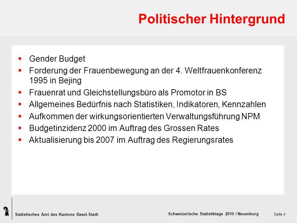 Statistisches Amt des Kantons Basel-Stadt Schweizerische Statistiktage 2010 / Neuenburg Seite 4 Politischer Hintergrund Gender Budget Forderung der Fr