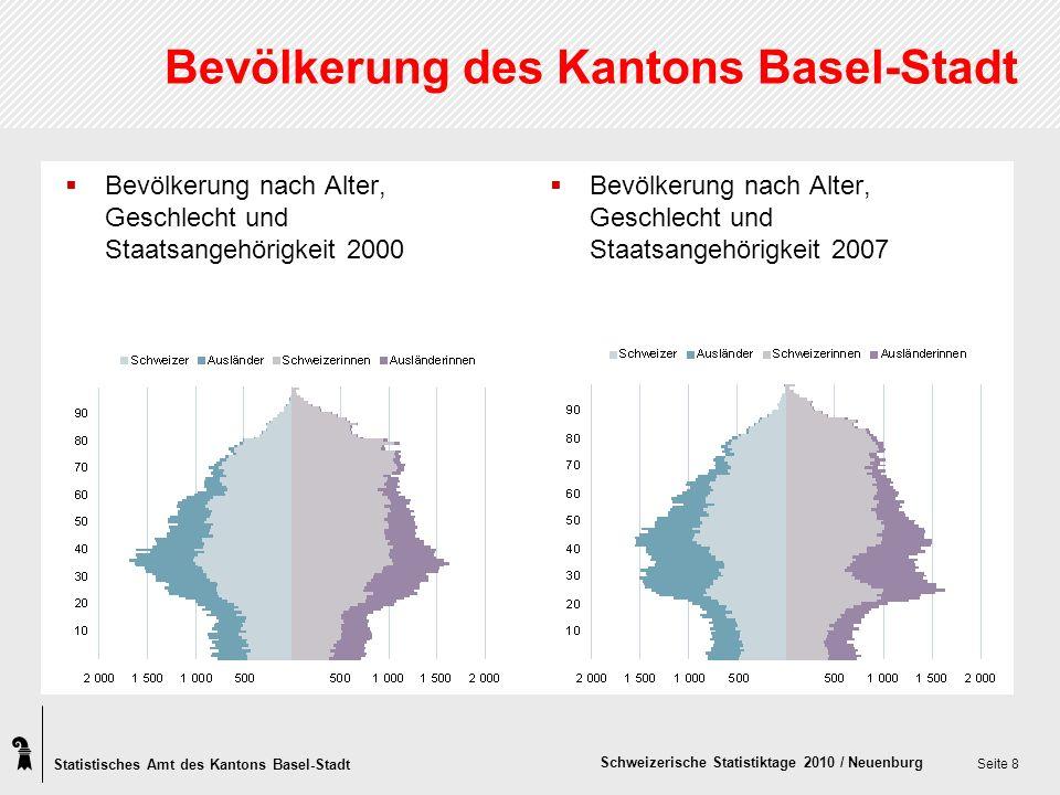 Statistisches Amt des Kantons Basel-Stadt Schweizerische Statistiktage 2010 / Neuenburg Seite 8 Bevölkerung des Kantons Basel-Stadt Bevölkerung nach A