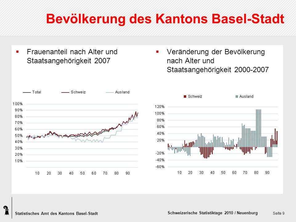 Statistisches Amt des Kantons Basel-Stadt Schweizerische Statistiktage 2010 / Neuenburg Seite 9 Bevölkerung des Kantons Basel-Stadt Frauenanteil nach