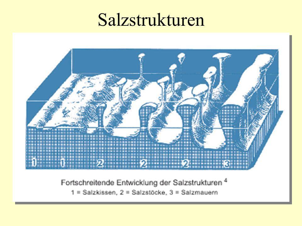 Salzstrukturen