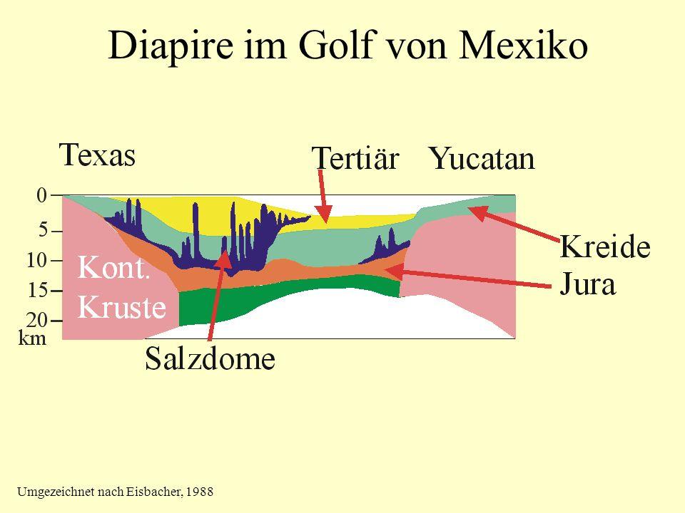 Diapire im Golf von Mexiko Umgezeichnet nach Eisbacher, 1988