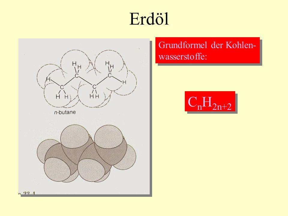Erdöl Grundformel der Kohlen- wasserstoffe: Grundformel der Kohlen- wasserstoffe: C n H 2n+2
