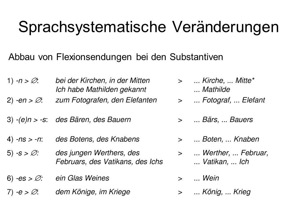 Sprachsystematische Veränderungen b) Unisegmentale Wortkürzungen.