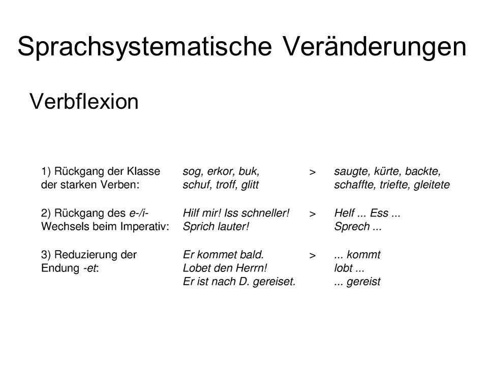 Sprachsystematische Veränderungen Wortschatzentwicklung im 20.