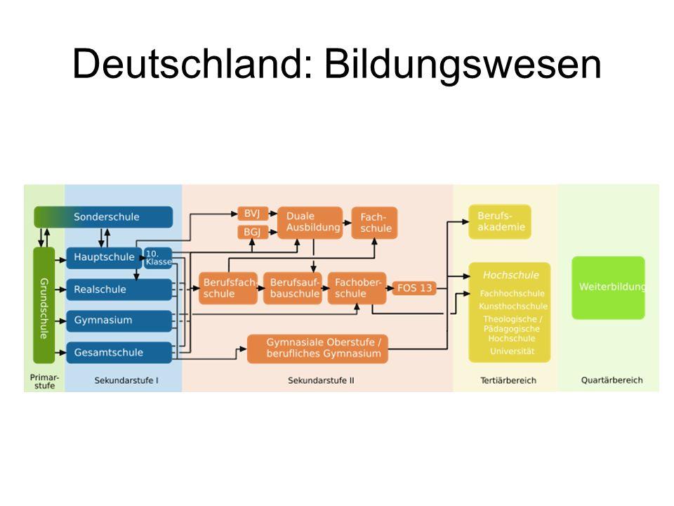 Deutschland: Bildungswesen
