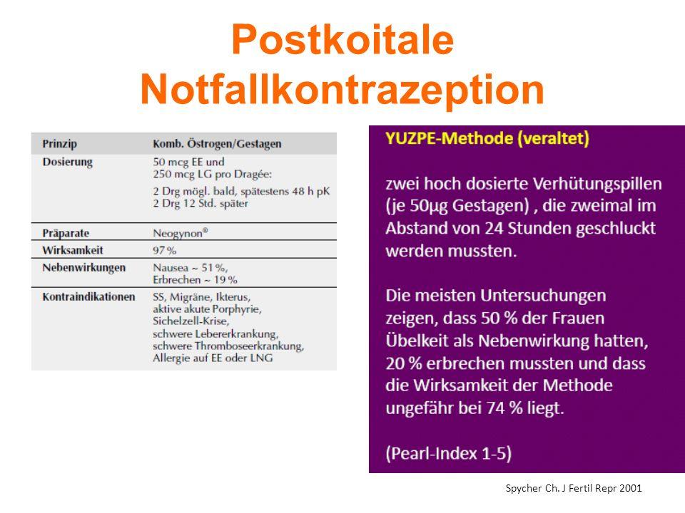 Postkoitale Notfallkontrazeption Spycher Ch. J Fertil Repr 2001