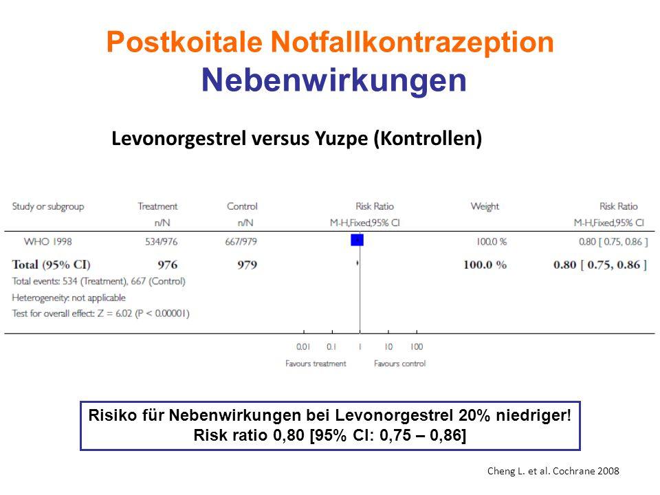 Postkoitale Notfallkontrazeption Nebenwirkungen Cheng L. et al. Cochrane 2008 Levonorgestrel versus Yuzpe (Kontrollen) Risiko für Nebenwirkungen bei L