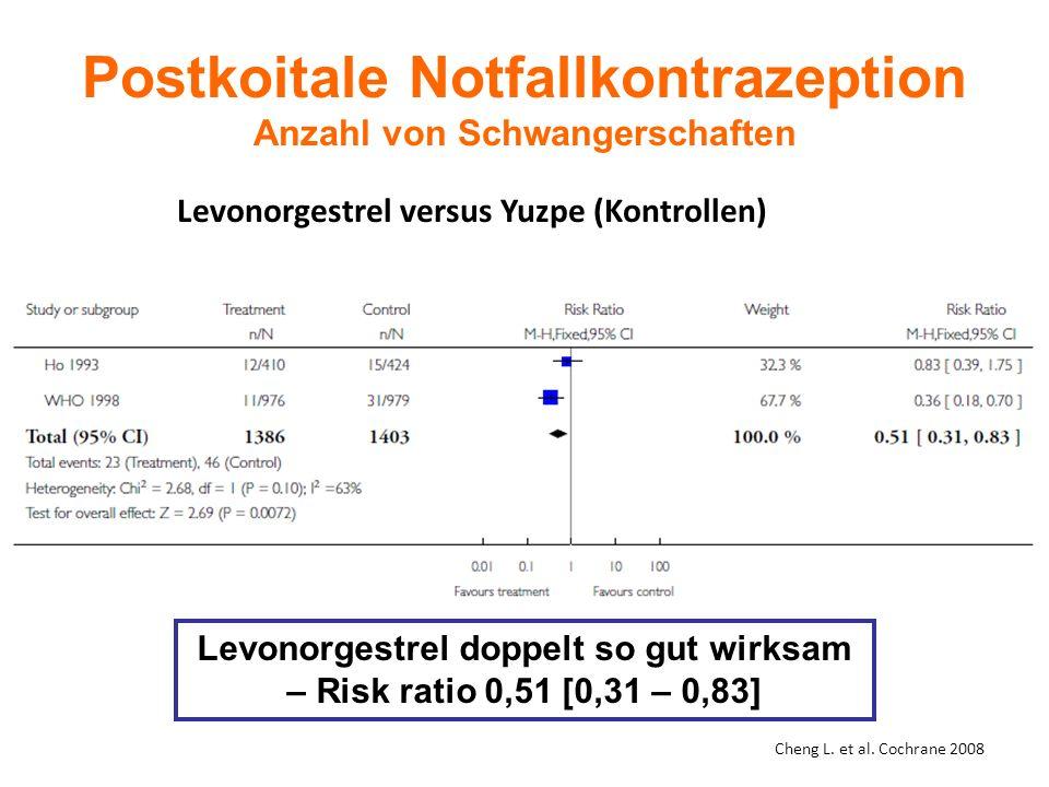 Postkoitale Notfallkontrazeption Anzahl von Schwangerschaften Cheng L. et al. Cochrane 2008 Levonorgestrel versus Yuzpe (Kontrollen) Levonorgestrel do
