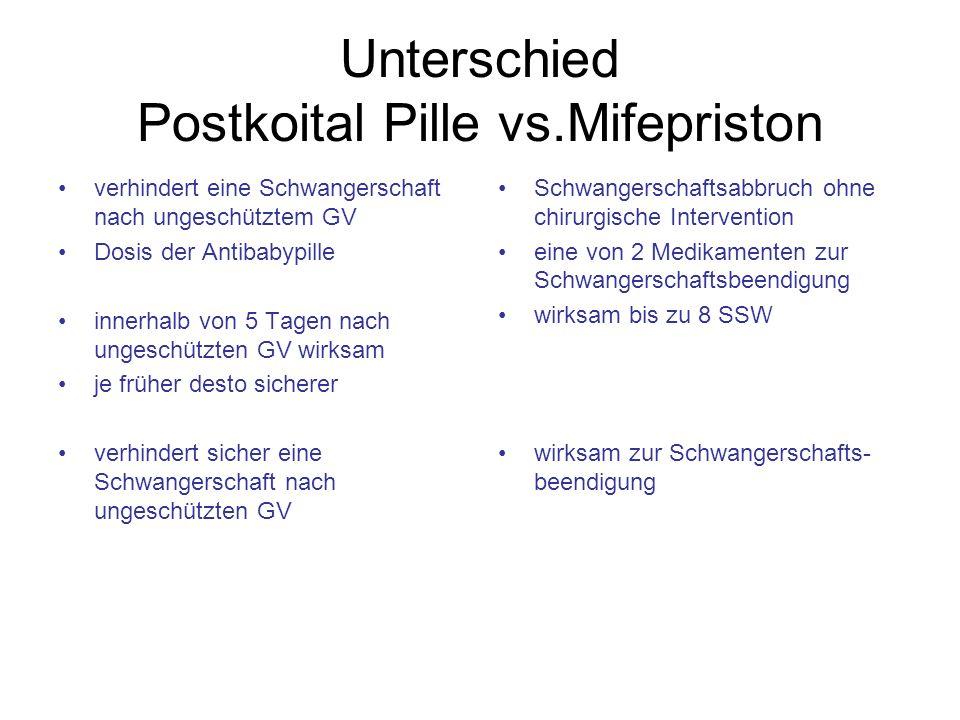 Unterschied Postkoital Pille vs.Mifepriston verhindert eine Schwangerschaft nach ungeschütztem GV Dosis der Antibabypille innerhalb von 5 Tagen nach u
