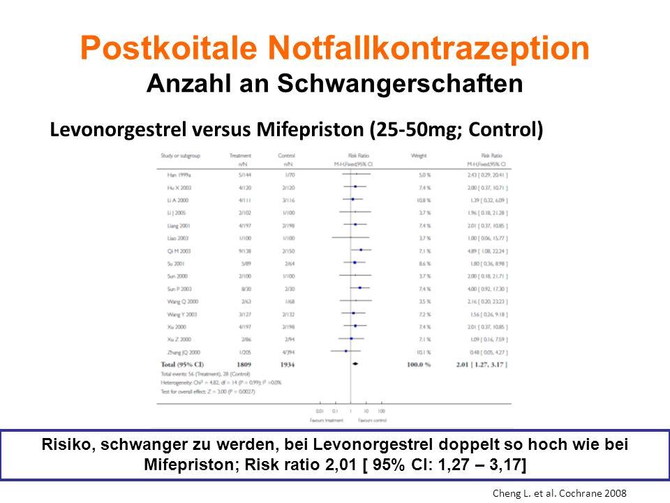 Postkoitale Notfallkontrazeption Anzahl an Schwangerschaften Cheng L. et al. Cochrane 2008 Levonorgestrel versus Mifepriston (25-50mg; Control) Risiko