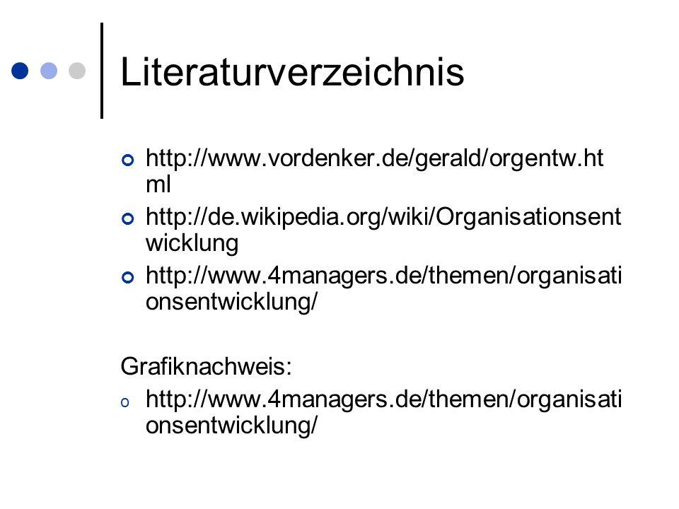 Literaturverzeichnis http://www.vordenker.de/gerald/orgentw.ht ml http://de.wikipedia.org/wiki/Organisationsent wicklung http://www.4managers.de/theme