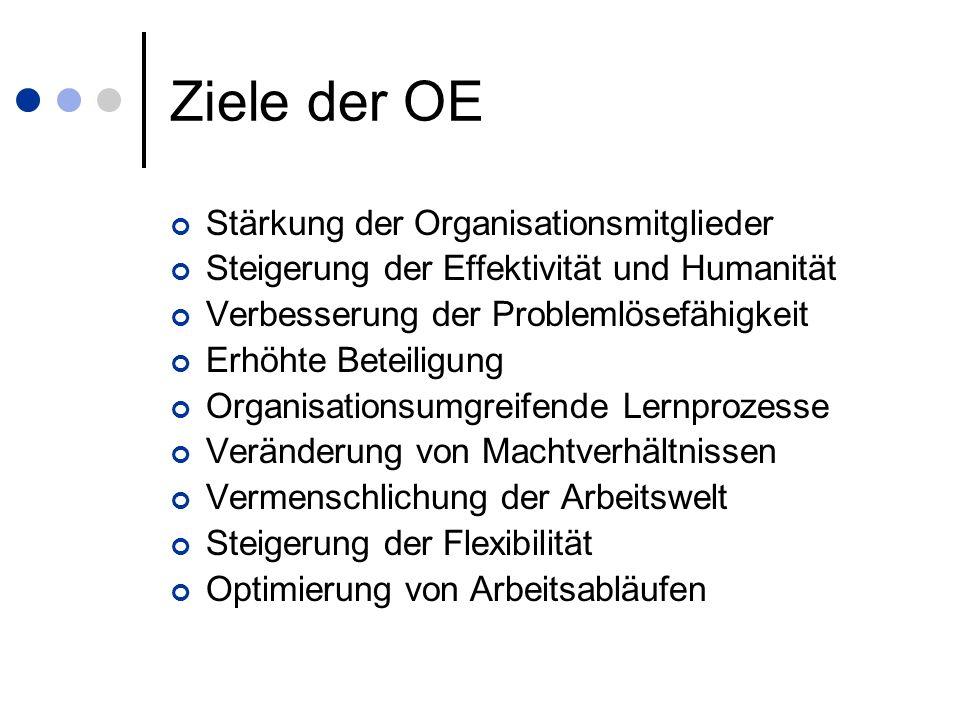 Ziele der OE Stärkung der Organisationsmitglieder Steigerung der Effektivität und Humanität Verbesserung der Problemlösefähigkeit Erhöhte Beteiligung