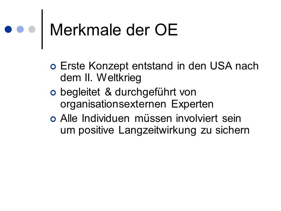 Merkmale der OE Erste Konzept entstand in den USA nach dem II. Weltkrieg begleitet & durchgeführt von organisationsexternen Experten Alle Individuen m