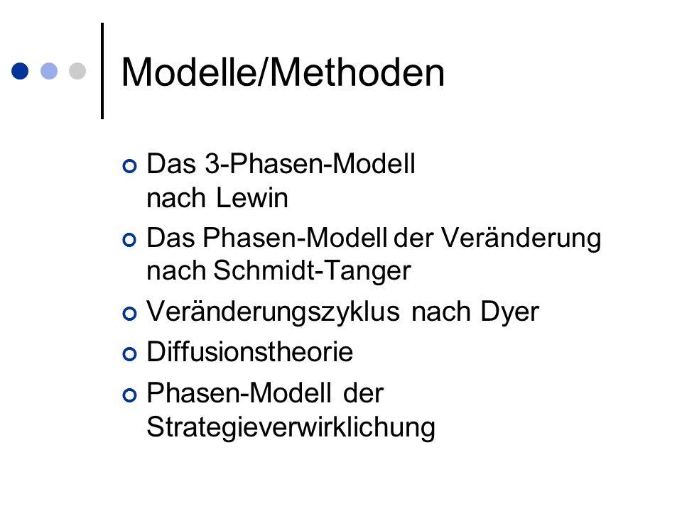 Modelle/Methoden Das 3-Phasen-Modell nach Lewin Das Phasen-Modell der Veränderung nach Schmidt-Tanger Veränderungszyklus nach Dyer Diffusionstheorie P