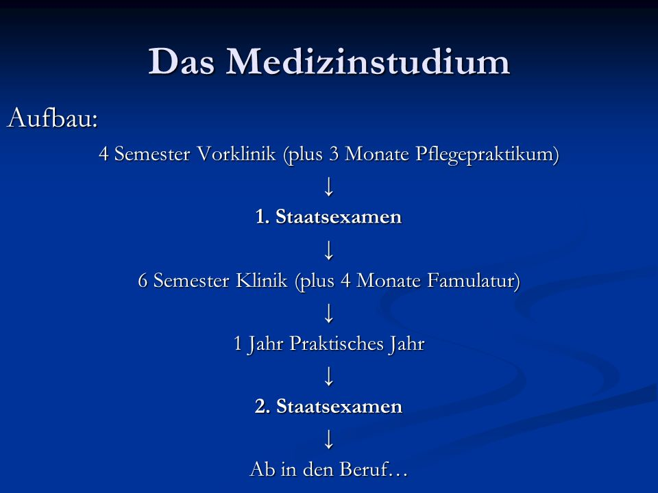 Das Medizinstudium Aufbau: 4 Semester Vorklinik (plus 3 Monate Pflegepraktikum) 1. Staatsexamen 6 Semester Klinik (plus 4 Monate Famulatur) 1 Jahr Pra