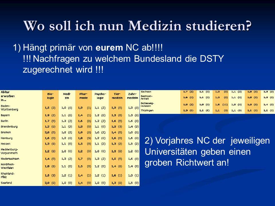 Wo soll ich nun Medizin studieren? 1)Hängt primär von eurem NC ab!!!! !!! Nachfragen zu welchem Bundesland die DSTY zugerechnet wird !!! 2) Vorjahres