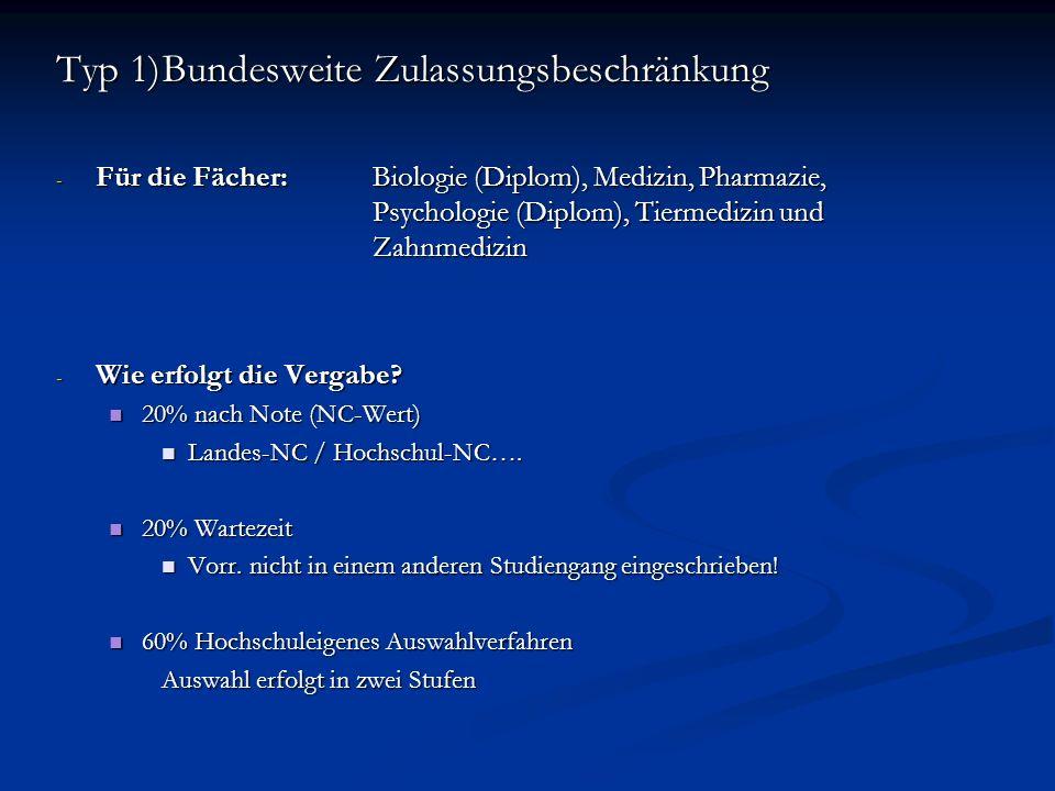 Typ 1)Bundesweite Zulassungsbeschränkung - Für die Fächer: Biologie (Diplom), Medizin, Pharmazie, Psychologie (Diplom), Tiermedizin und Zahnmedizin -