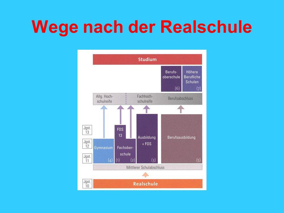 Berufliche Oberschulen Vereinigt Fachoberschule (FOS) und Berufsoberschule (BOS).
