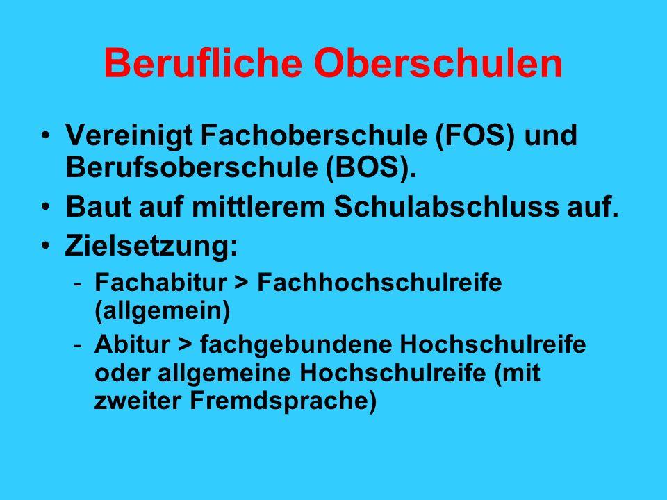 Berufliche Oberschulen Vereinigt Fachoberschule (FOS) und Berufsoberschule (BOS). Baut auf mittlerem Schulabschluss auf. Zielsetzung: -Fachabitur > Fa