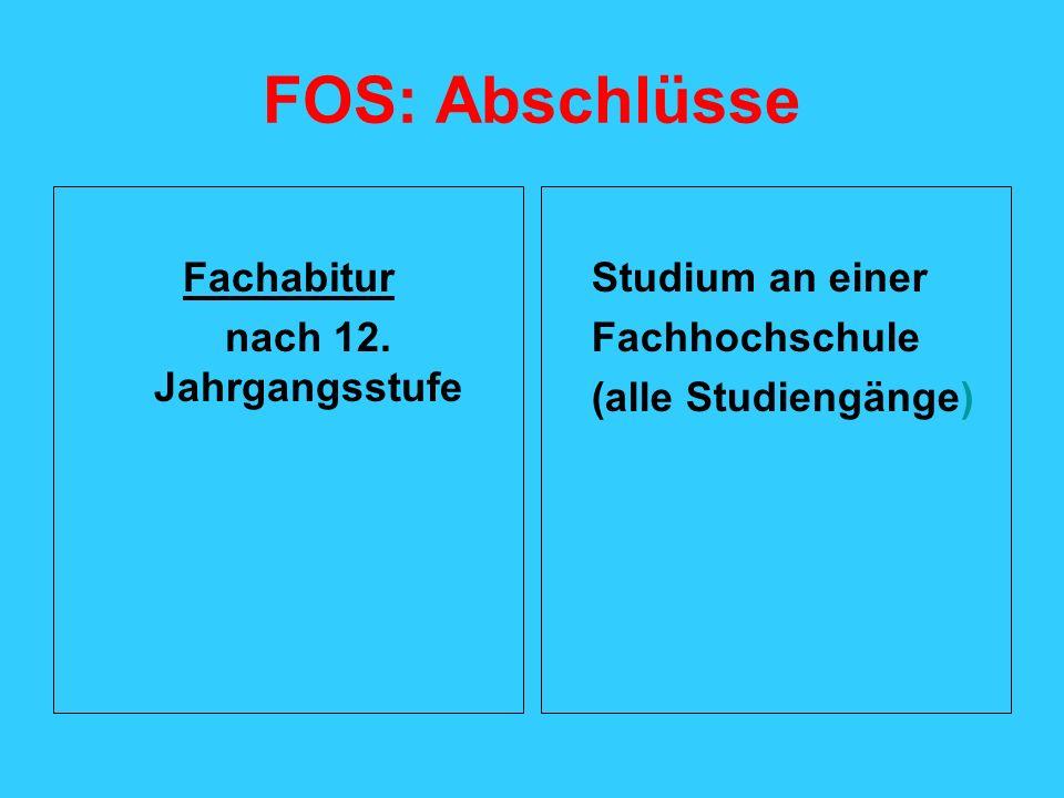 FOS: Abschlüsse Fachabitur nach 12. Jahrgangsstufe Studium an einer Fachhochschule (alle Studiengänge)