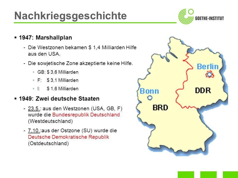 1947: Marshallplan -Die Westzonen bekamen $ 1,4 Milliarden Hilfe aus den USA. -Die sowjetische Zone akzeptierte keine Hilfe. GB:$ 3,6 Milliarden F: $