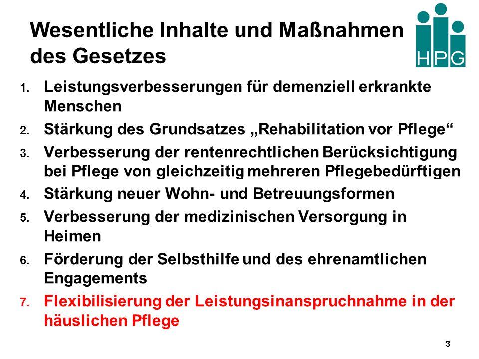 Wesentliche Inhalte und Maßnahmen des Gesetzes 1. Leistungsverbesserungen für demenziell erkrankte Menschen 2. Stärkung des Grundsatzes Rehabilitation