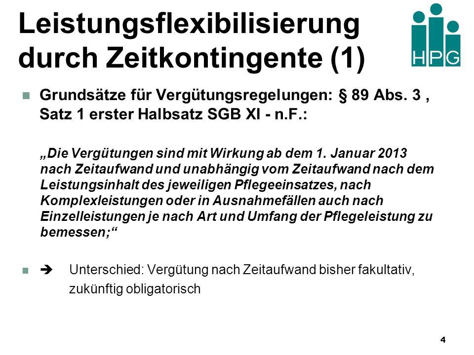 Leistungsflexibilisierung durch Zeitkontingente (2) Pflegevertrag bei häuslicher Pflege § 120 Abs.