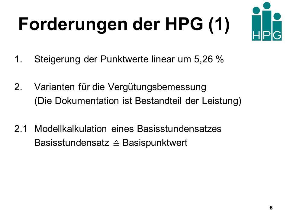 Forderungen der HPG (1) 1.Steigerung der Punktwerte linear um 5,26 % 2.Varianten für die Vergütungsbemessung (Die Dokumentation ist Bestandteil der Le