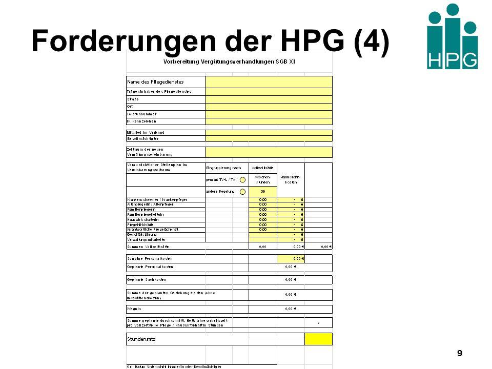 Forderungen der HPG (5) 3.Für Beschäftigte in Bundesfreiwilligendienst (BFD) bzw.