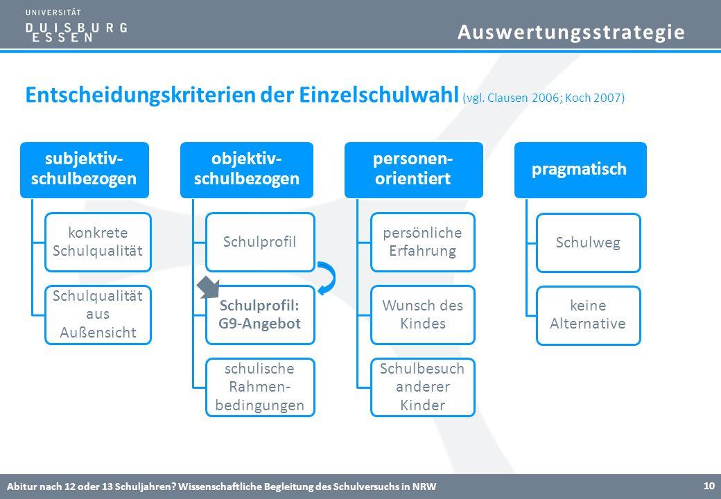 Auswertungsstrategie Entscheidungskriterien der Einzelschulwahl (vgl. Clausen 2006; Koch 2007) Abitur nach 12 oder 13 Schuljahren? Wissenschaftliche B