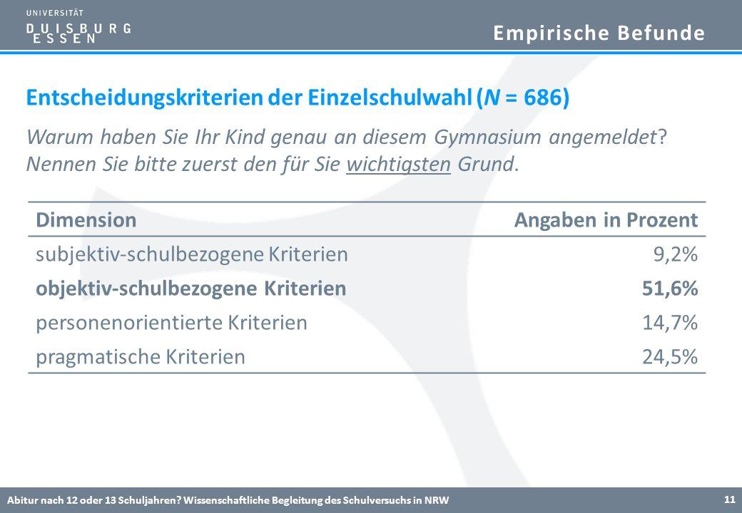 Empirische Befunde Abitur nach 12 oder 13 Schuljahren? Wissenschaftliche Begleitung des Schulversuchs in NRW 11 Entscheidungskriterien der Einzelschul