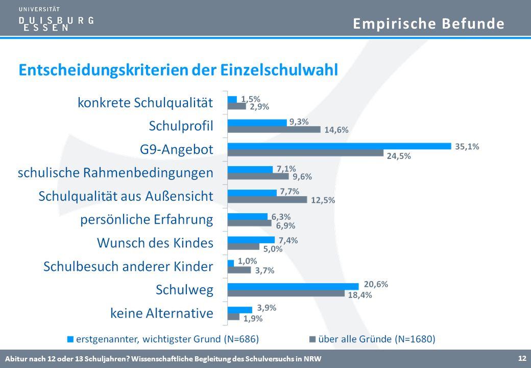 Empirische Befunde Entscheidungskriterien der Einzelschulwahl Abitur nach 12 oder 13 Schuljahren? Wissenschaftliche Begleitung des Schulversuchs in NR