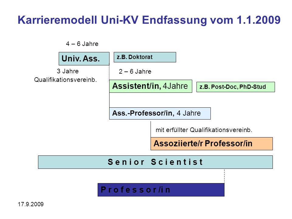 17.9.2009 Karrieremodell Uni-KV Endfassung vom 1.1.2009 Univ. Ass. 4 – 6 Jahre z.B. Post-Doc, PhD-Stud Assistent/in, 4Jahre Assoziierte/r Professor/in
