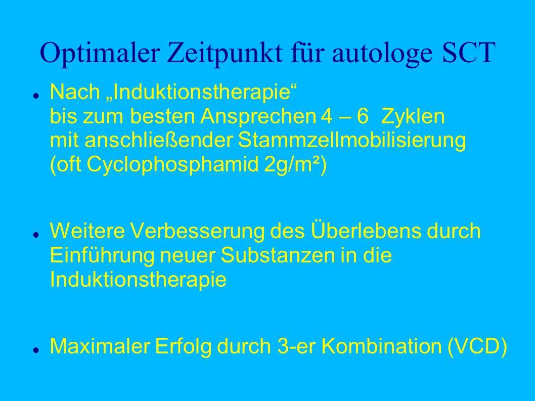 Optimaler Zeitpunkt für autologe SCT Nach Induktionstherapie bis zum besten Ansprechen 4 – 6 Zyklen mit anschließender Stammzellmobilisierung (oft Cyc