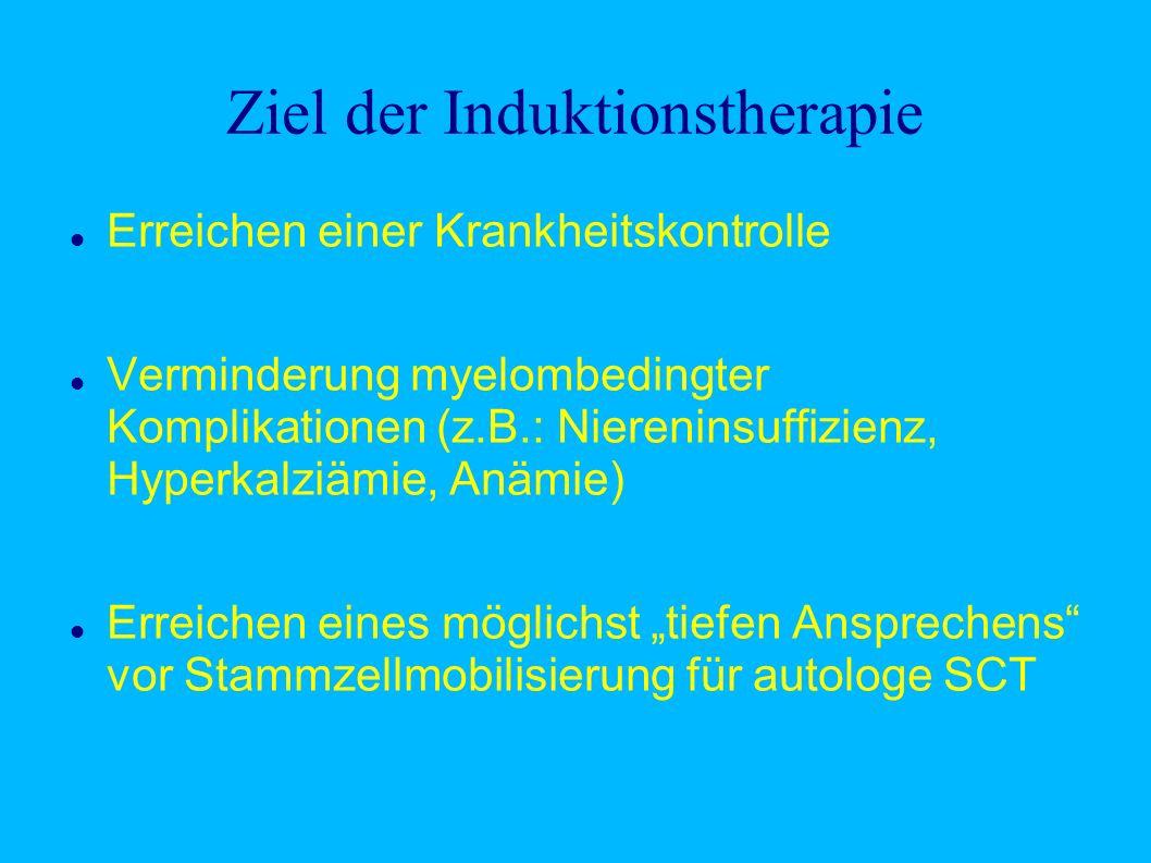 Ziel der Induktionstherapie Erreichen einer Krankheitskontrolle Verminderung myelombedingter Komplikationen (z.B.: Niereninsuffizienz, Hyperkalziämie, Anämie) Erreichen eines möglichst tiefen Ansprechens vor Stammzellmobilisierung für autologe SCT
