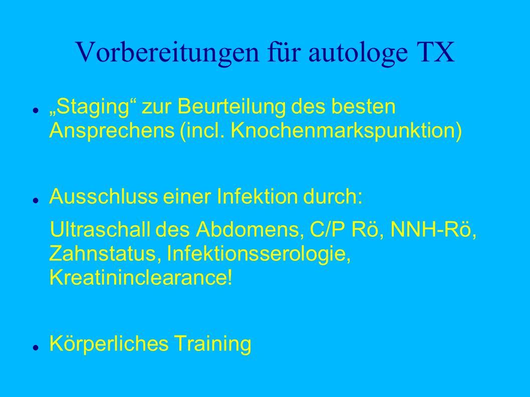 Vorbereitungen für autologe TX Staging zur Beurteilung des besten Ansprechens (incl. Knochenmarkspunktion) Ausschluss einer Infektion durch: Ultrascha